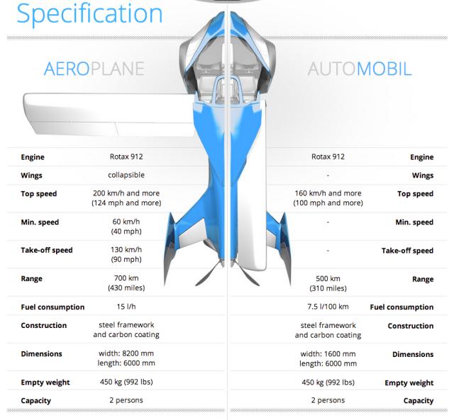 aeromobil-flying-car-spec